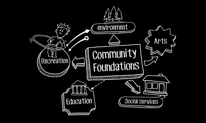 What Exactly is a Community Foundation?